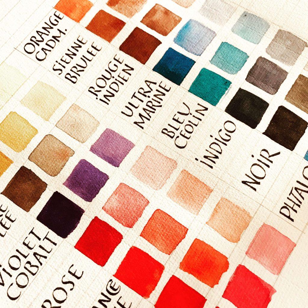 comment trouver de belles combinaisons de couleur lettres co. Black Bedroom Furniture Sets. Home Design Ideas